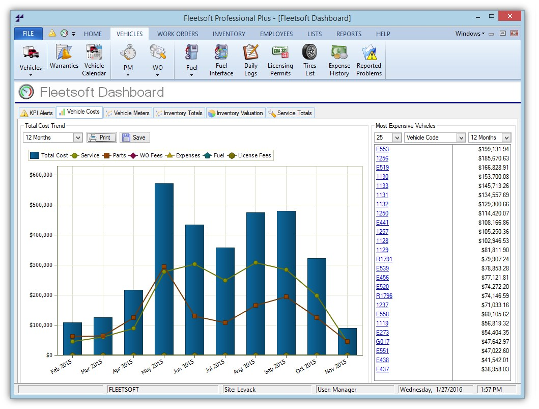 Fleetsoft Dashboard